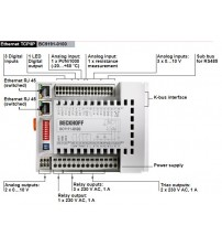 BC9191-0100 | Building Automation Room Controller