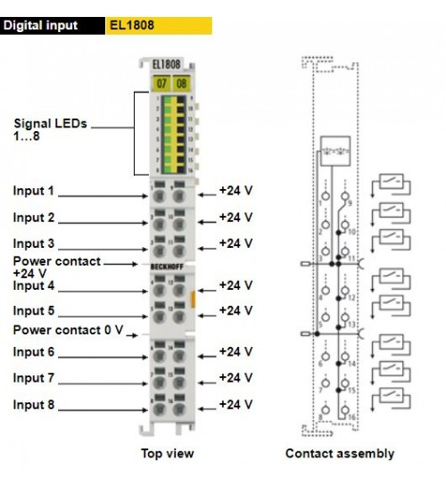 EL1808 | HD EtherCAT Terminal, 8-channel digital input 24 V DC, 2-wire connection