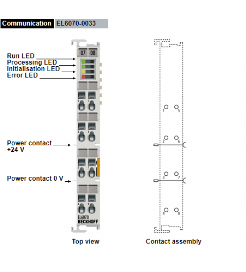 EL6070-0033 | License key EtherCAT Terminal for TwinCAT 3.1 (programmed according to customer specifications)