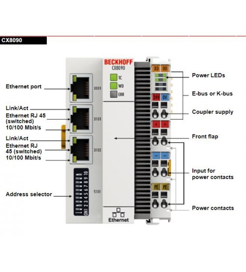 CX8090 | Embedded PC for Ethernet