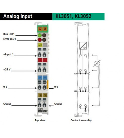 KL3051, KL 3052 | 1-, 2-channel loop-powered input terminal 4…20mA